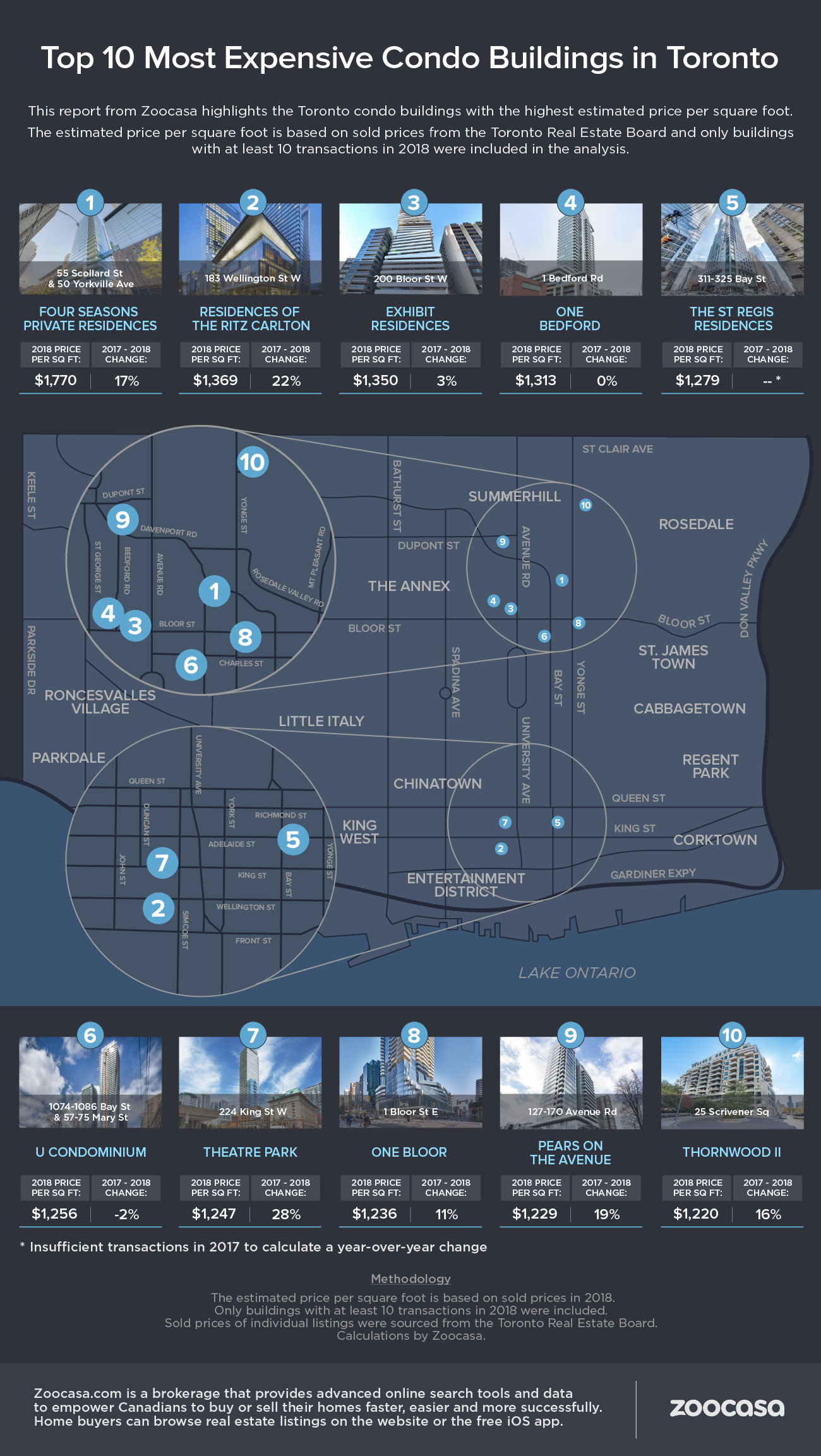 Most expensive toronto condo buildings 2018